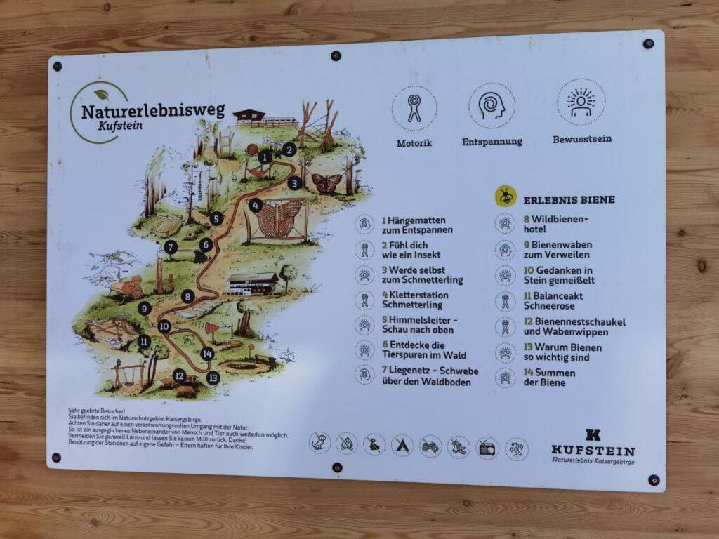 Überblick über den Naturerlebnisweg Kufstein - du findest ihn am Einstieg bei der Mittelstation am Kaiserlift